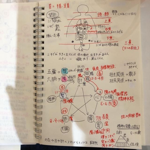 生徒ノート